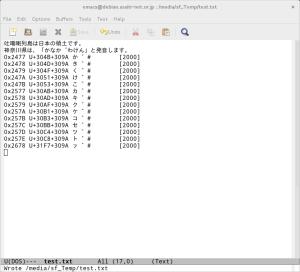 Debian8のEmacs